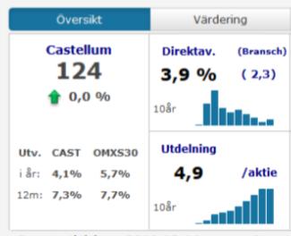 Castellum.png