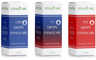 stenocare-drops-investacus-analys.png