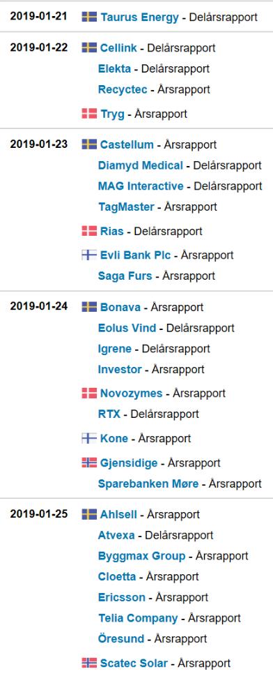 första rapport veckan investacus saverajus
